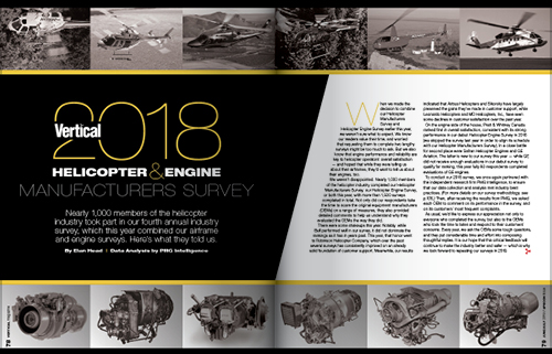 2018 Helicopter & Engine Manufacturers Survey