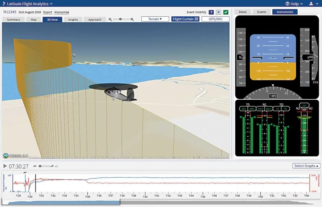 FDM software programs provide a number of ways to visualize flight data, which can be valuable for training and debriefs. Latitude Illustrations