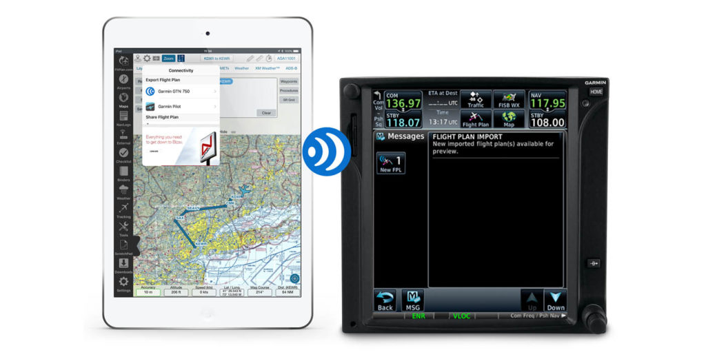 A companion to the popular FltPlan.com website, the FltPlan Go app can be utilized within the Connext ecosystem to wirelessly communicate with select Garmin avionics1.