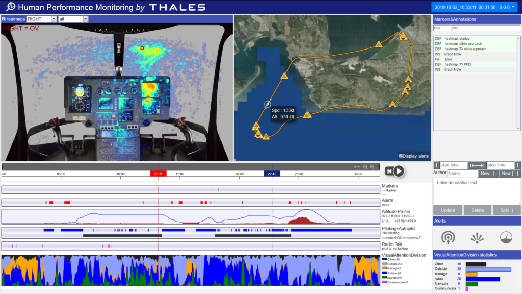 A heat map may be used for debriefing purposes. It highlights what the pilot looked at over an adjustable period of time. The bottom of the display shows the division of visual attention between five actions: to aviate, navigate, communicate, manage and look outside. Thales Training & Simulation Image