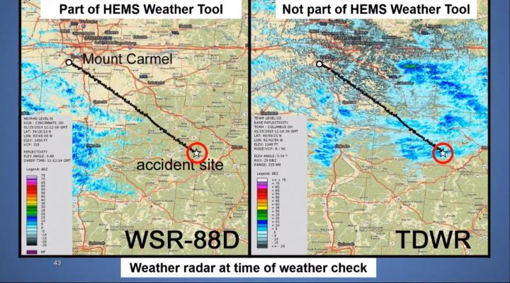 NTSB HEMS Weather Tool