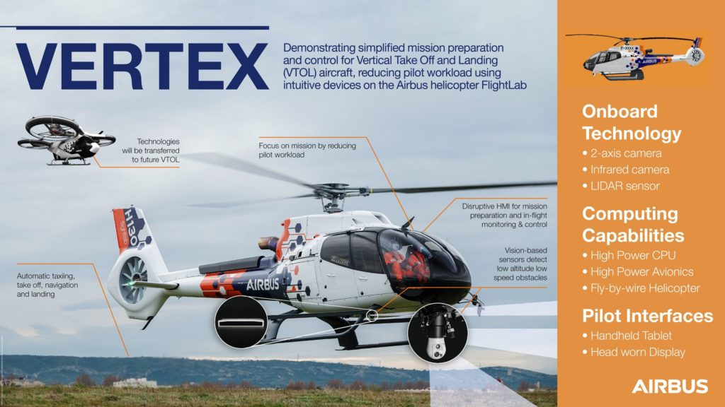 Airbus expects to complete a fully autonomous flight using its Vertex technology in 2023. Airbus Image